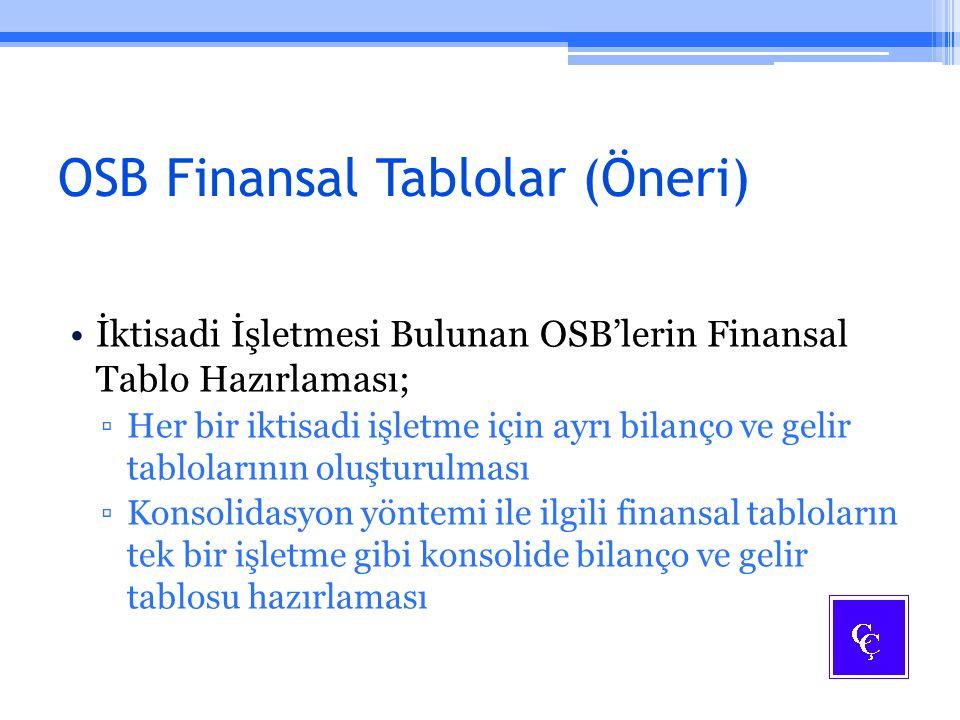 OSB Finansal Tablolar (Öneri)