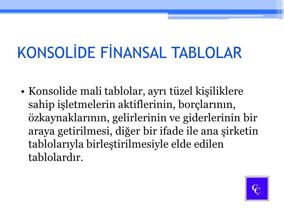 KONSOLİDE FİNANSAL TABLOLAR