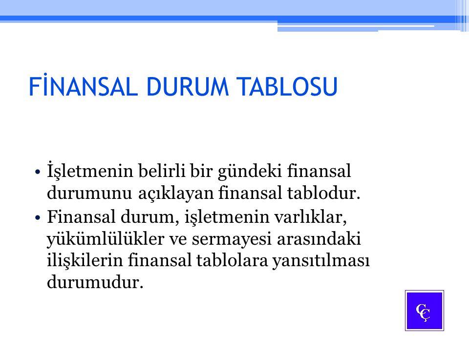 FİNANSAL DURUM TABLOSU