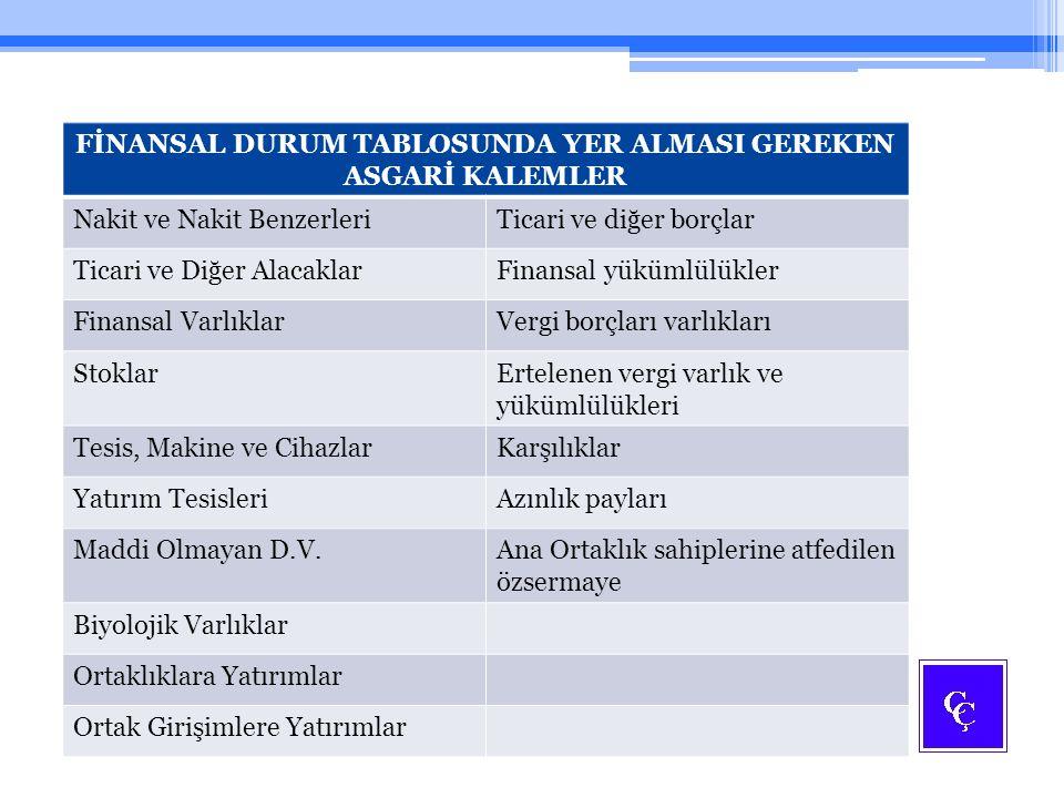 FİNANSAL DURUM TABLOSUNDA YER ALMASI GEREKEN ASGARİ KALEMLER