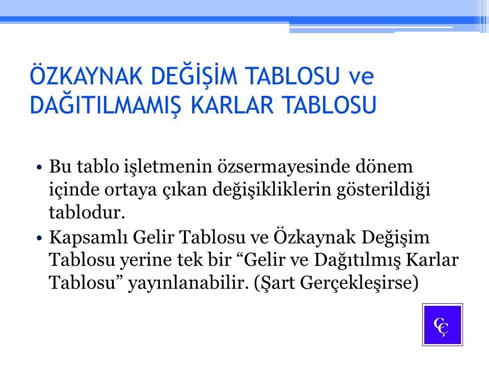 ÖZKAYNAK DEĞİŞİM TABLOSU ve DAĞITILMAMIŞ KARLAR TABLOSU