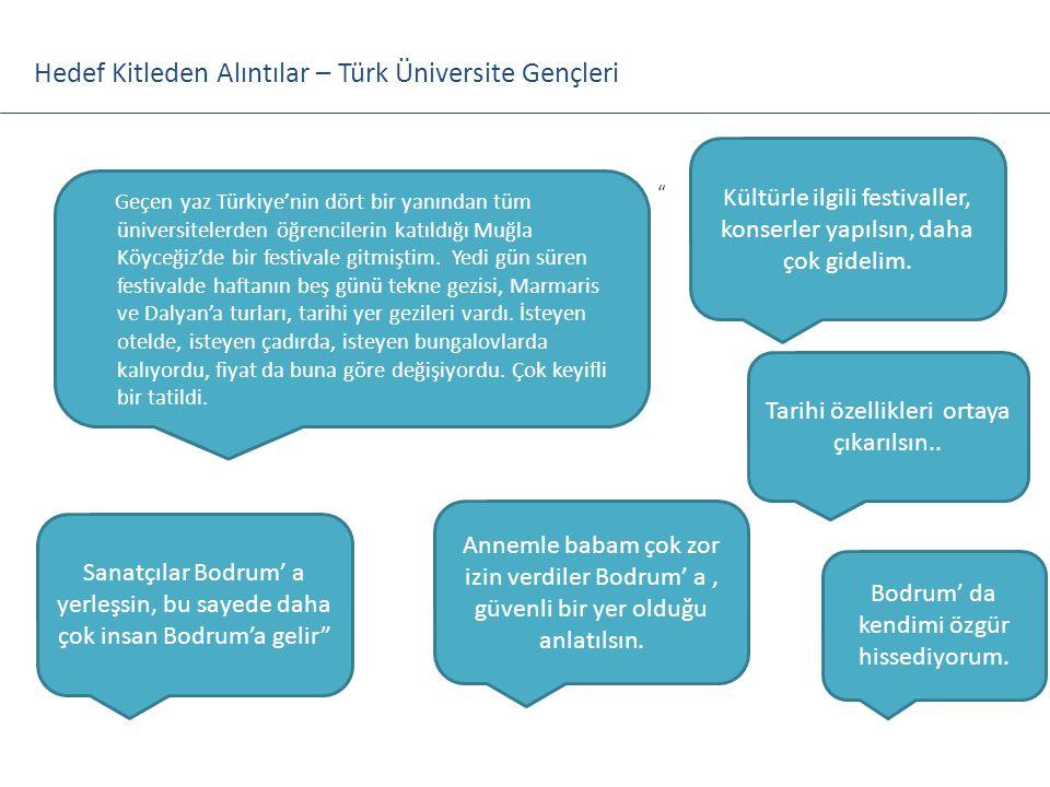 Hedef Kitleden Alıntılar – Türk Üniversite Gençleri