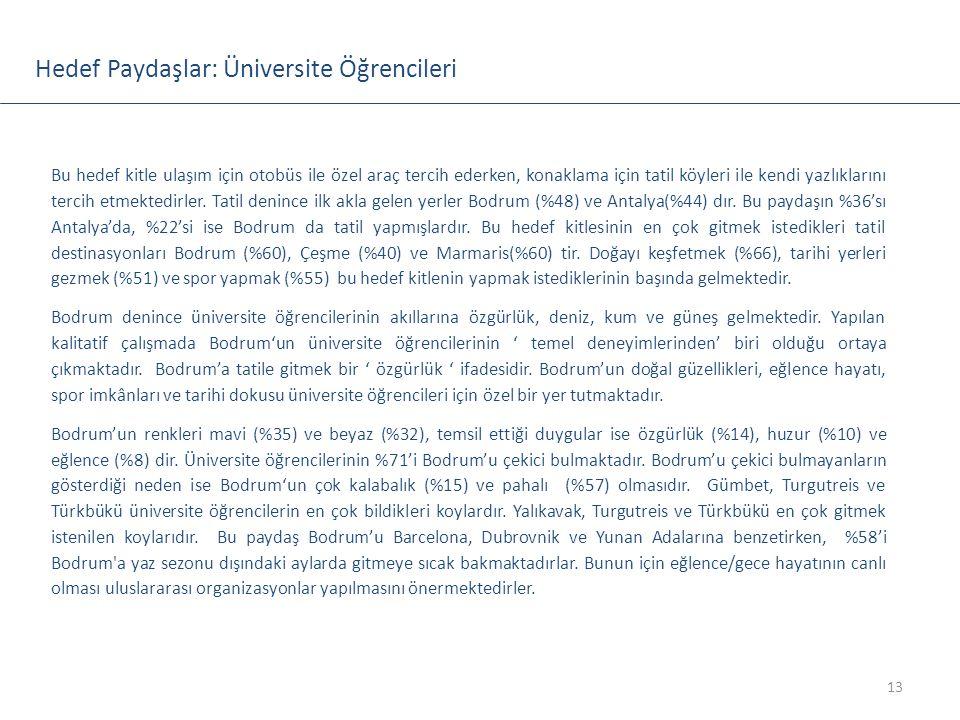 Hedef Paydaşlar: Üniversite Öğrencileri