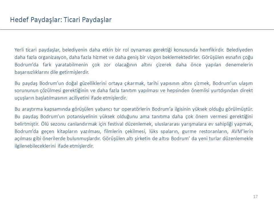 Hedef Paydaşlar: Ticari Paydaşlar