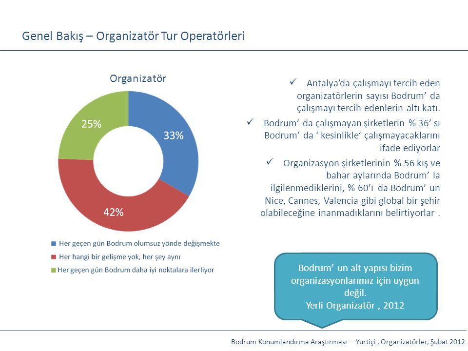 Bodrum' un alt yapısı bizim organizasyonlarımız için uygun değil.