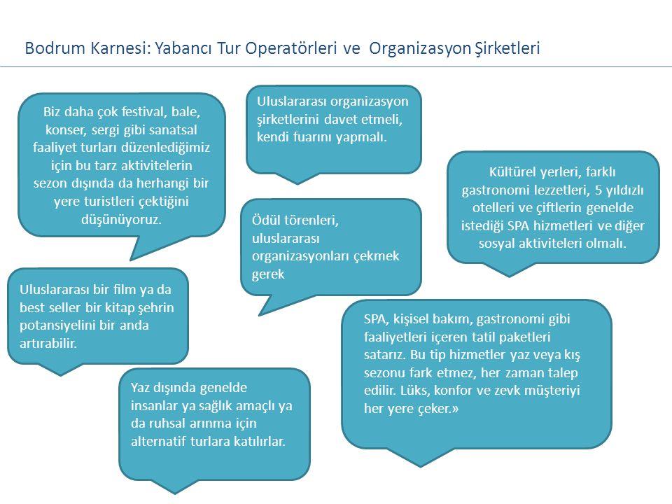 Bodrum Karnesi: Yabancı Tur Operatörleri ve Organizasyon Şirketleri
