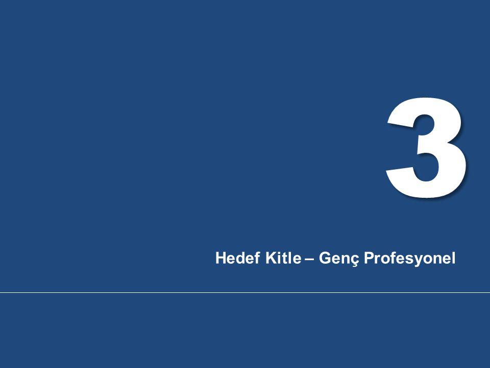 3 Hedef Kitle – Genç Profesyonel