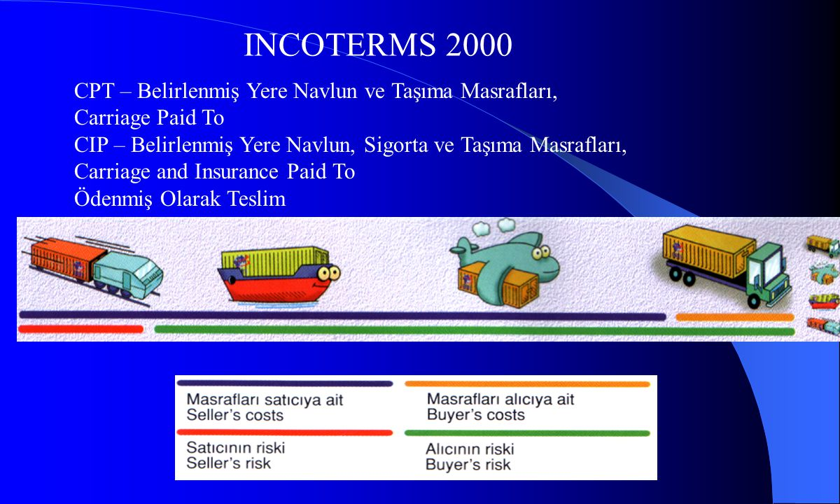 INCOTERMS 2000 CPT – Belirlenmiş Yere Navlun ve Taşıma Masrafları,