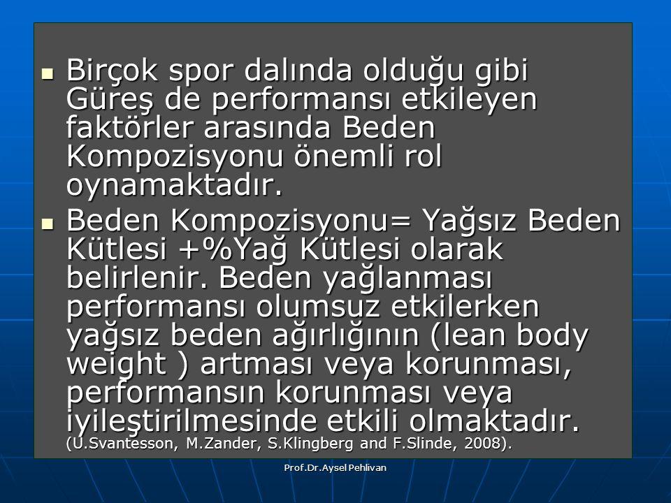 Birçok spor dalında olduğu gibi Güreş de performansı etkileyen faktörler arasında Beden Kompozisyonu önemli rol oynamaktadır.