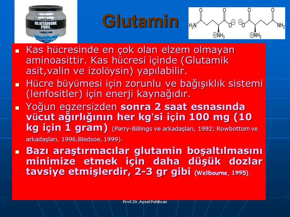 Glutamin Kas hücresinde en çok olan elzem olmayan aminoasittir. Kas hücresi içinde (Glutamik asit,valin ve izolöysin) yapılabilir.
