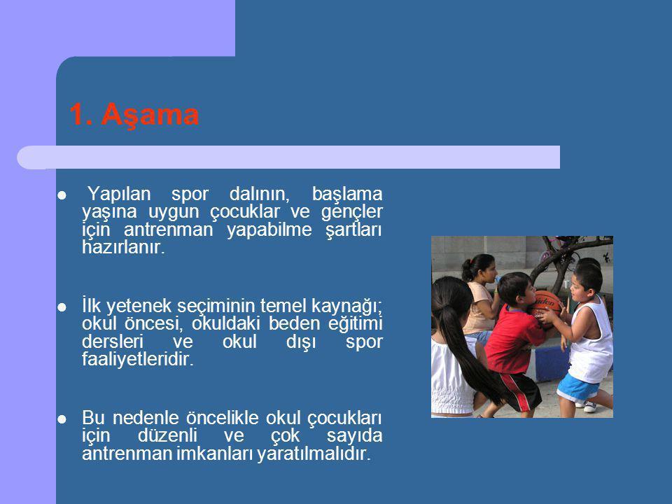 1. Aşama Yapılan spor dalının, başlama yaşına uygun çocuklar ve gençler için antrenman yapabilme şartları hazırlanır.