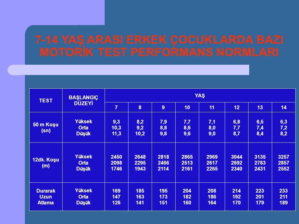 7-14 YAŞ ARASI ERKEK ÇOCUKLARDA BAZI MOTORİK TEST PERFORMANS NORMLARI