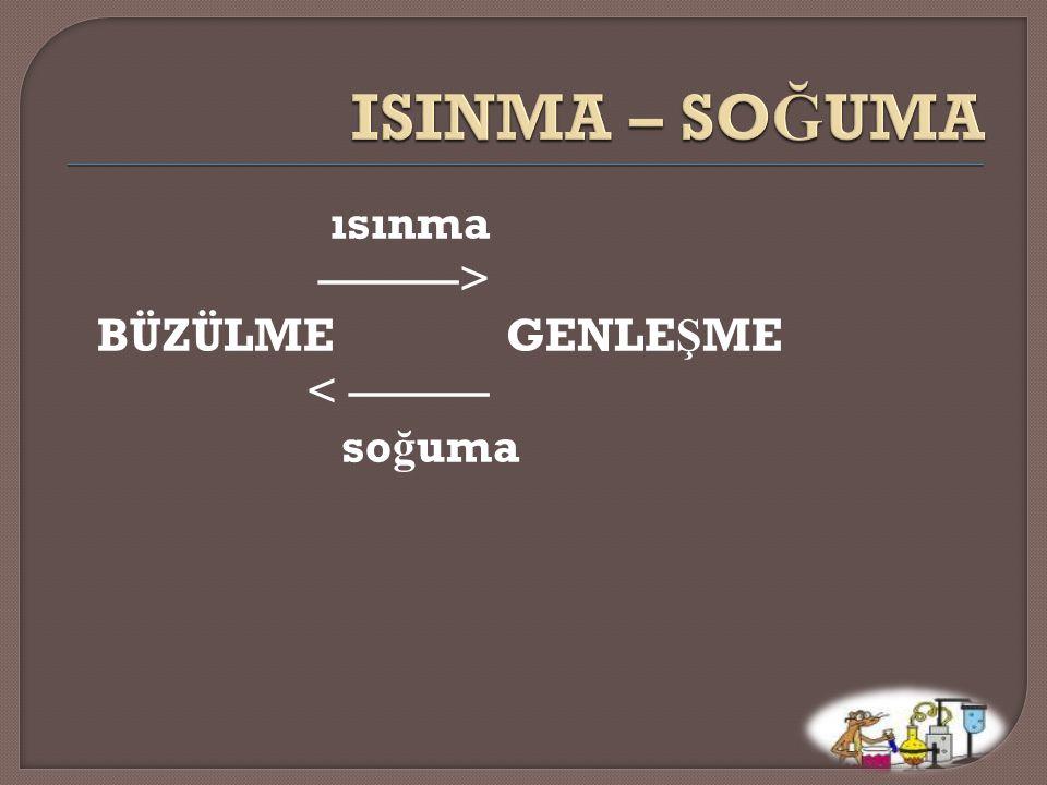 ISINMA – SOĞUMA