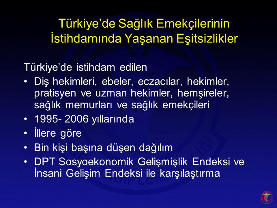 Türkiye'de Sağlık Emekçilerinin İstihdamında Yaşanan Eşitsizlikler