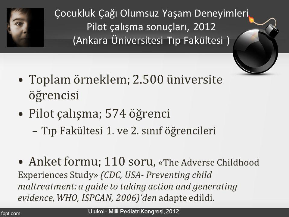 Toplam örneklem; 2.500 üniversite öğrencisi Pilot çalışma; 574 öğrenci