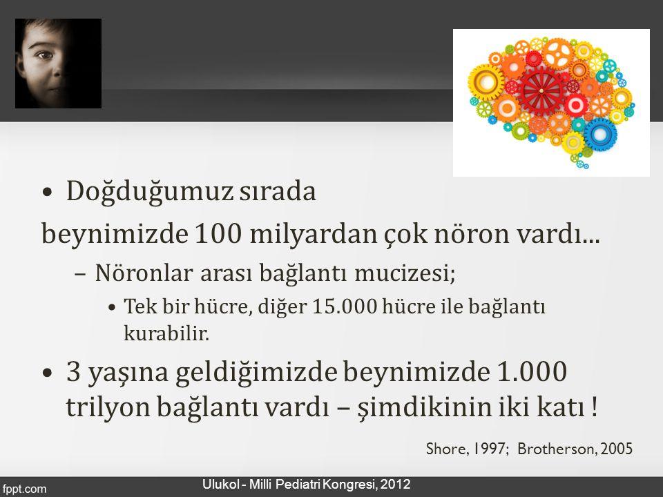 beynimizde 100 milyardan çok nöron vardı...