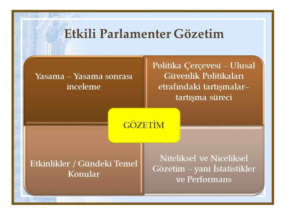 Etkili Parlamenter Gözetim