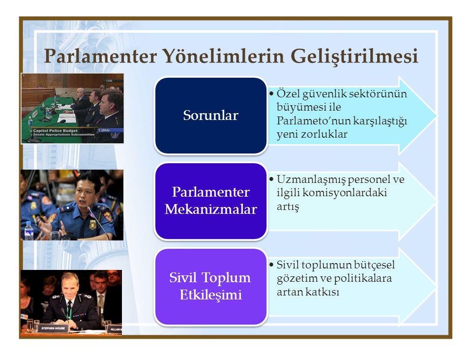 Parlamenter Yönelimlerin Geliştirilmesi