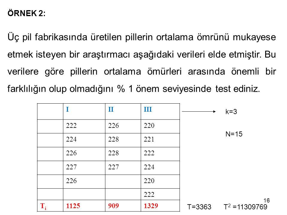 ÖRNEK 2: