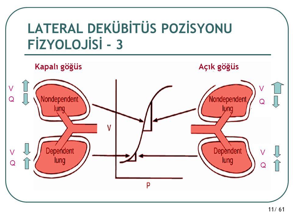 LATERAL DEKÜBİTÜS POZİSYONU FİZYOLOJİSİ - 3