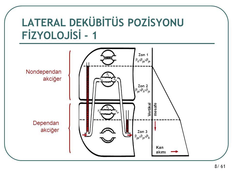 LATERAL DEKÜBİTÜS POZİSYONU FİZYOLOJİSİ - 1