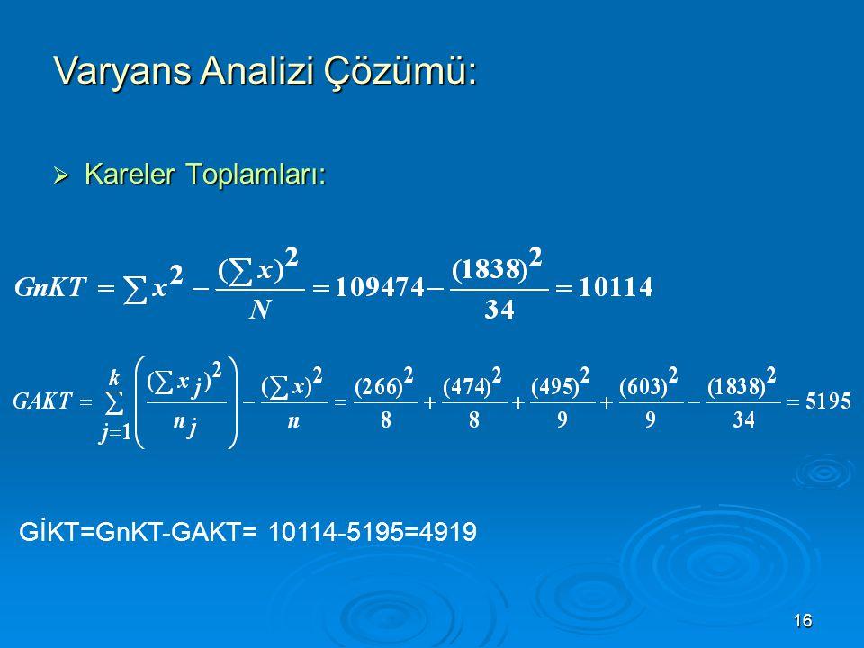 Varyans Analizi Çözümü: