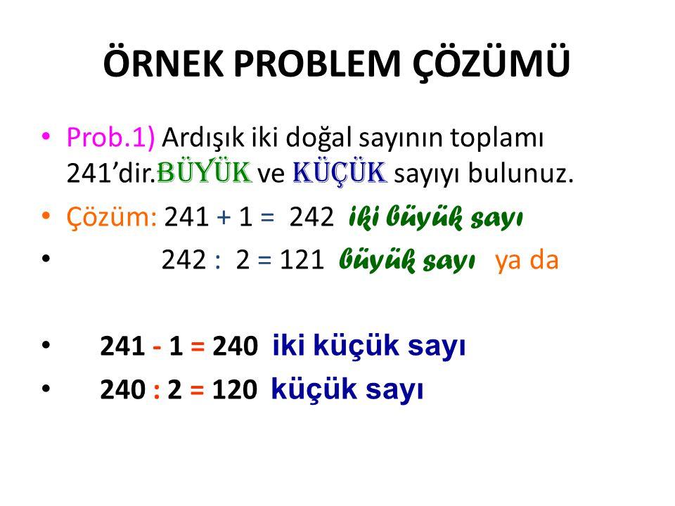 ÖRNEK PROBLEM ÇÖZÜMÜ Prob.1) Ardışık iki doğal sayının toplamı 241'dir.BÜYÜK ve KÜÇÜK sayıyı bulunuz.