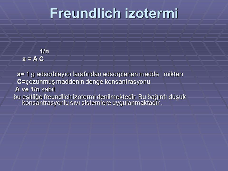 Freundlich izotermi 1/n a = A C