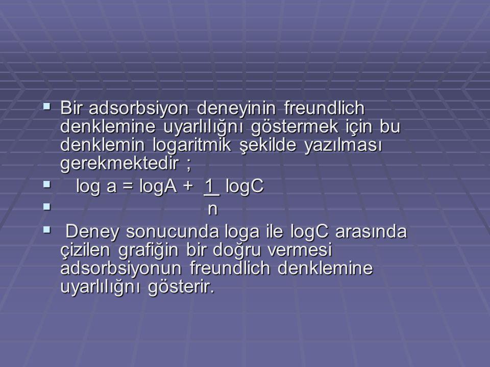 Bir adsorbsiyon deneyinin freundlich denklemine uyarlılığnı göstermek için bu denklemin logaritmik şekilde yazılması gerekmektedir ;