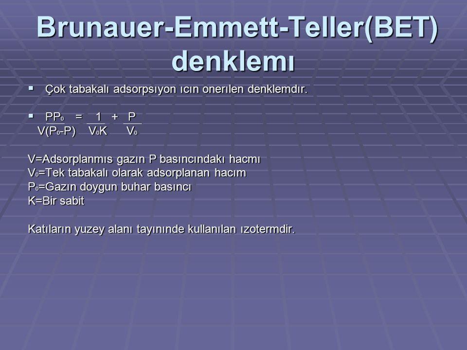 Brunauer-Emmett-Teller(BET) denklemı