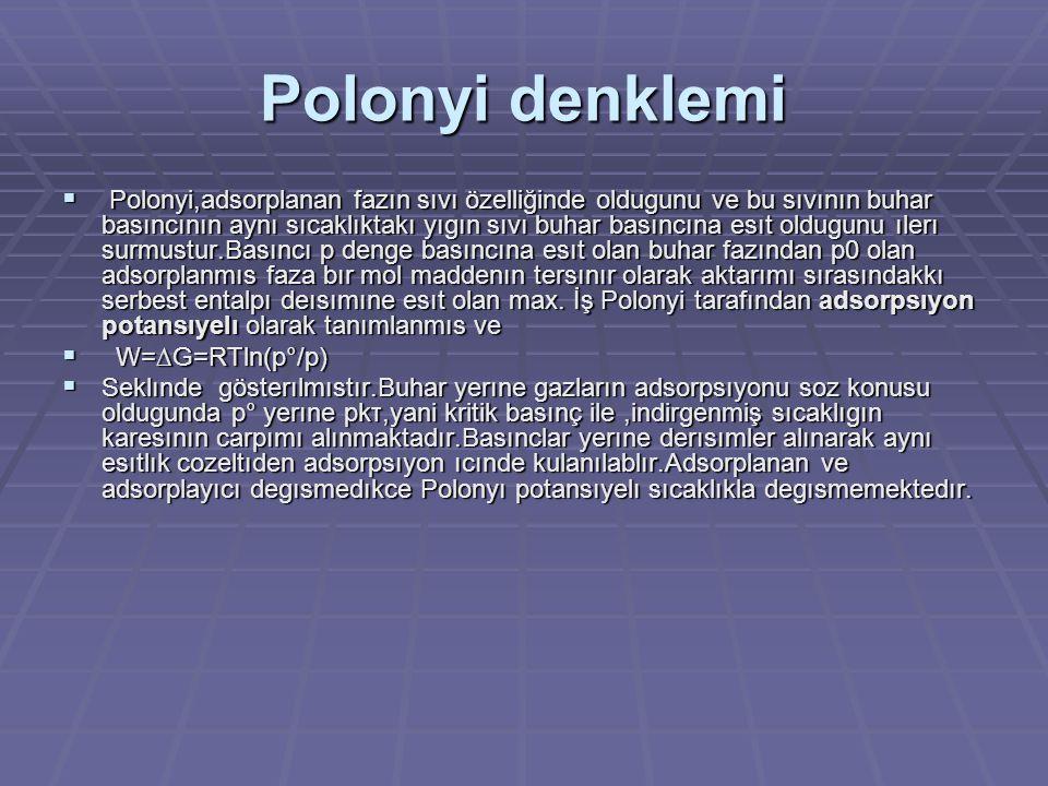 Polonyi denklemi