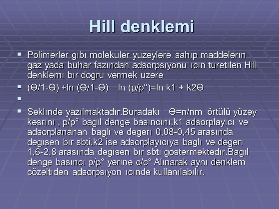 Hill denklemi