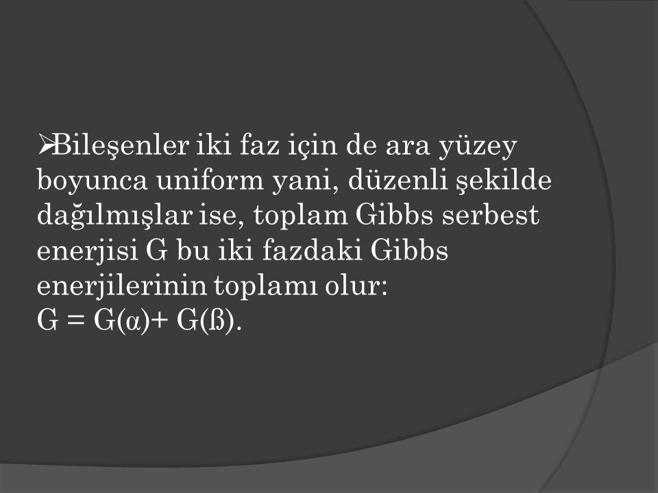 Bileşenler iki faz için de ara yüzey boyunca uniform yani, düzenli şekilde dağılmışlar ise, toplam Gibbs serbest enerjisi G bu iki fazdaki Gibbs enerjilerinin toplamı olur: G = G()+ G(ß).