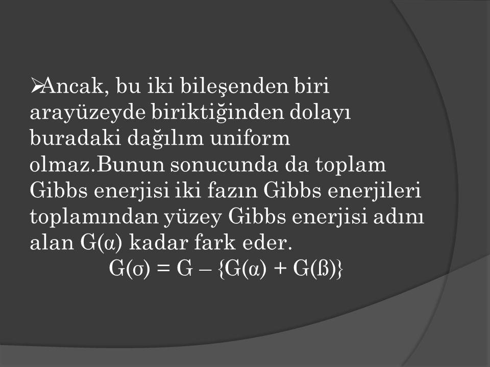 Ancak, bu iki bileşenden biri arayüzeyde biriktiğinden dolayı buradaki dağılım uniform olmaz.Bunun sonucunda da toplam Gibbs enerjisi iki fazın Gibbs enerjileri toplamından yüzey Gibbs enerjisi adını alan G() kadar fark eder.