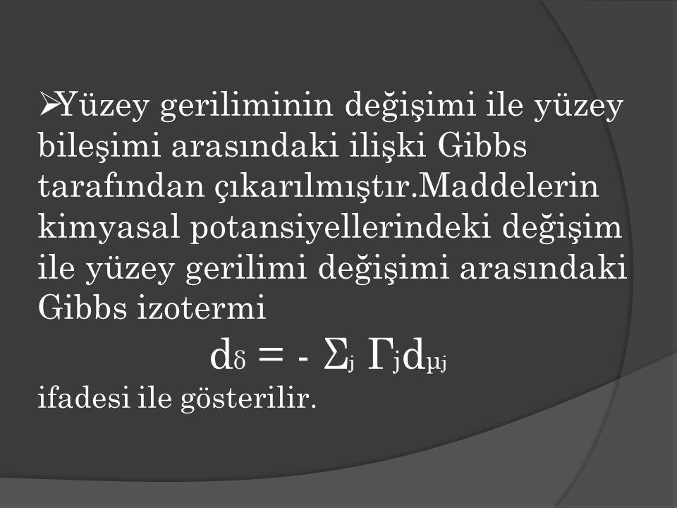 Yüzey geriliminin değişimi ile yüzey bileşimi arasındaki ilişki Gibbs tarafından çıkarılmıştır.Maddelerin kimyasal potansiyellerindeki değişim ile yüzey gerilimi değişimi arasındaki Gibbs izotermi dδ = - Σj Гjdμj ifadesi ile gösterilir.
