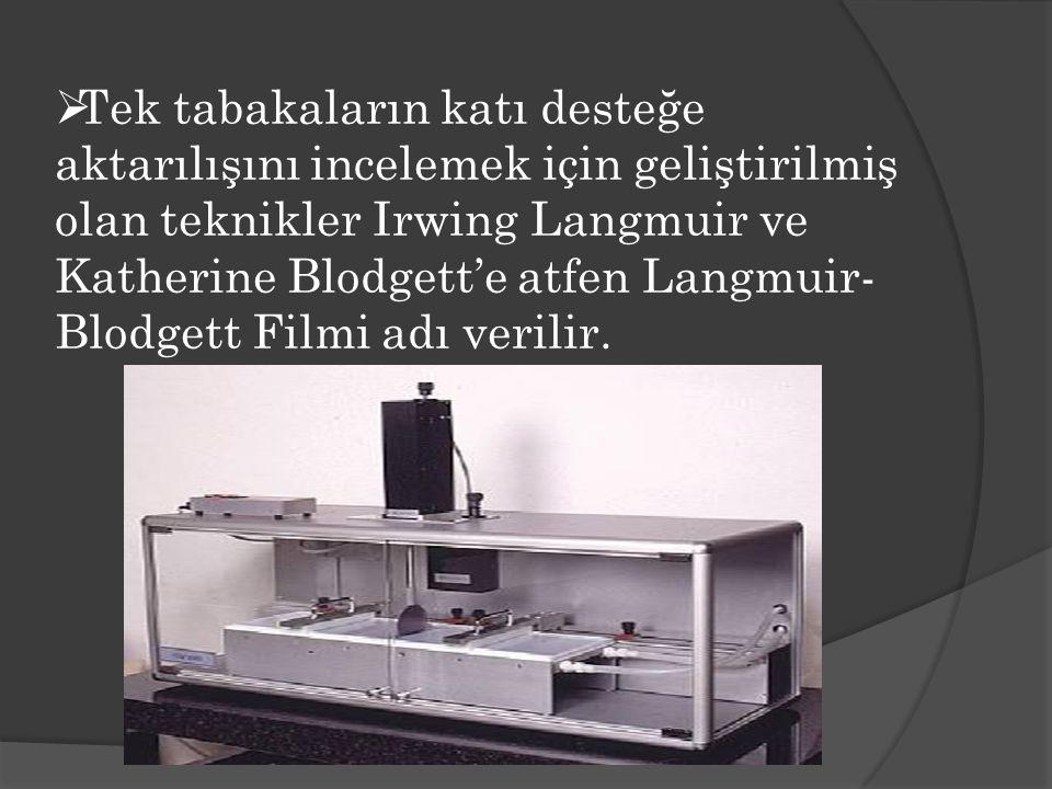Tek tabakaların katı desteğe aktarılışını incelemek için geliştirilmiş olan teknikler Irwing Langmuir ve Katherine Blodgett'e atfen Langmuir-Blodgett Filmi adı verilir.