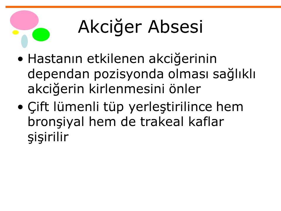 Akciğer Absesi Hastanın etkilenen akciğerinin dependan pozisyonda olması sağlıklı akciğerin kirlenmesini önler.