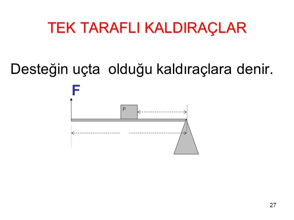 TEK TARAFLI KALDIRAÇLAR