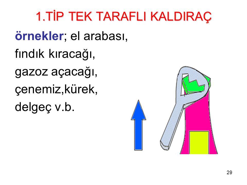 1.TİP TEK TARAFLI KALDIRAÇ