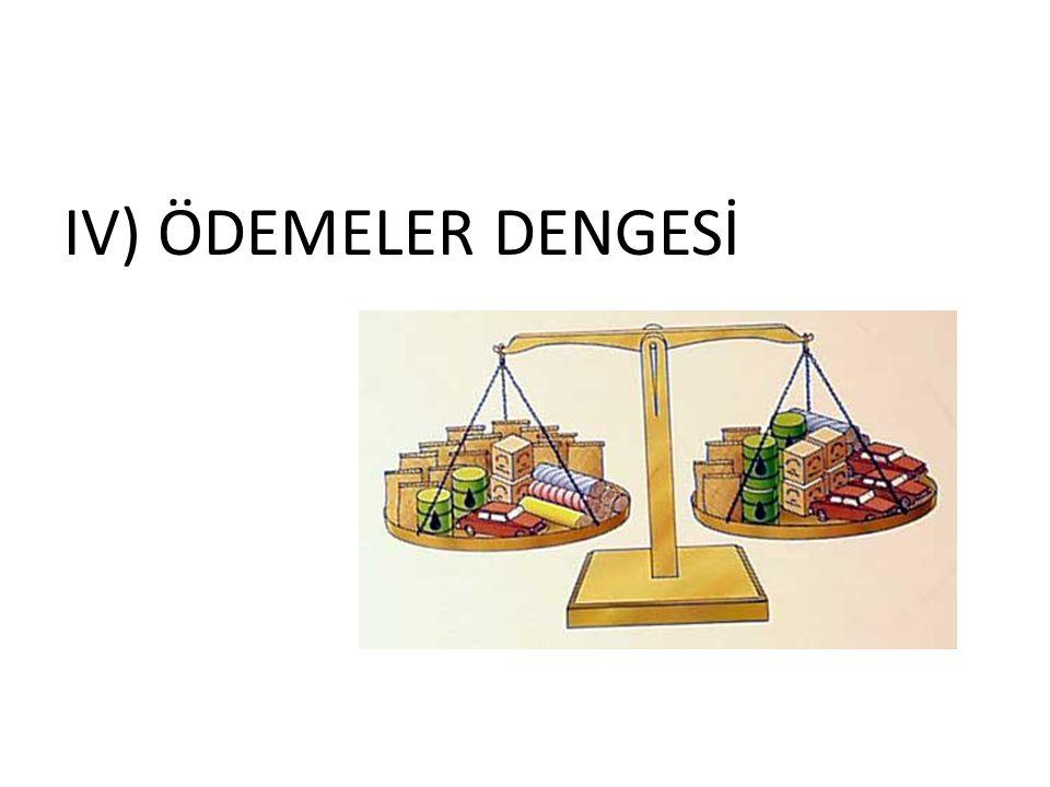IV) ÖDEMELER DENGESİ