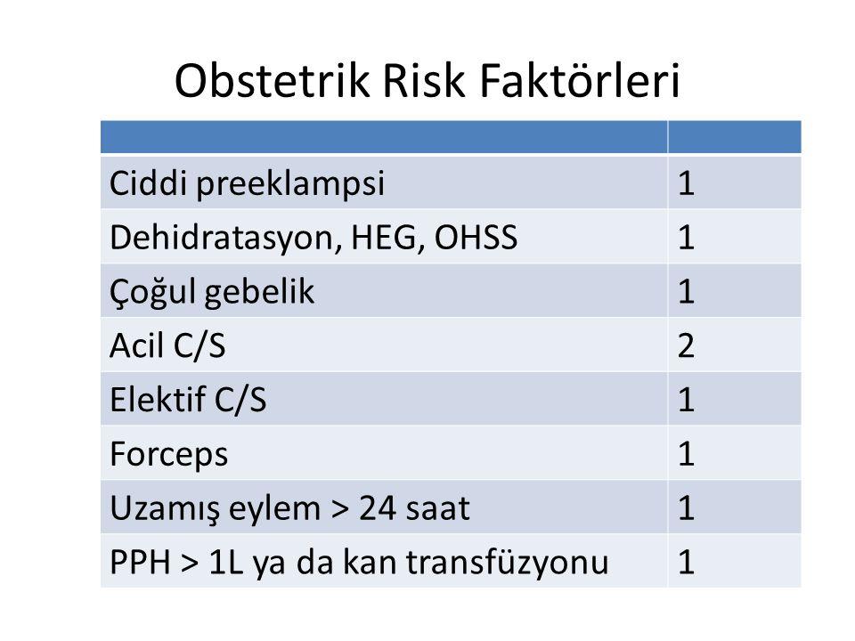 Obstetrik Risk Faktörleri