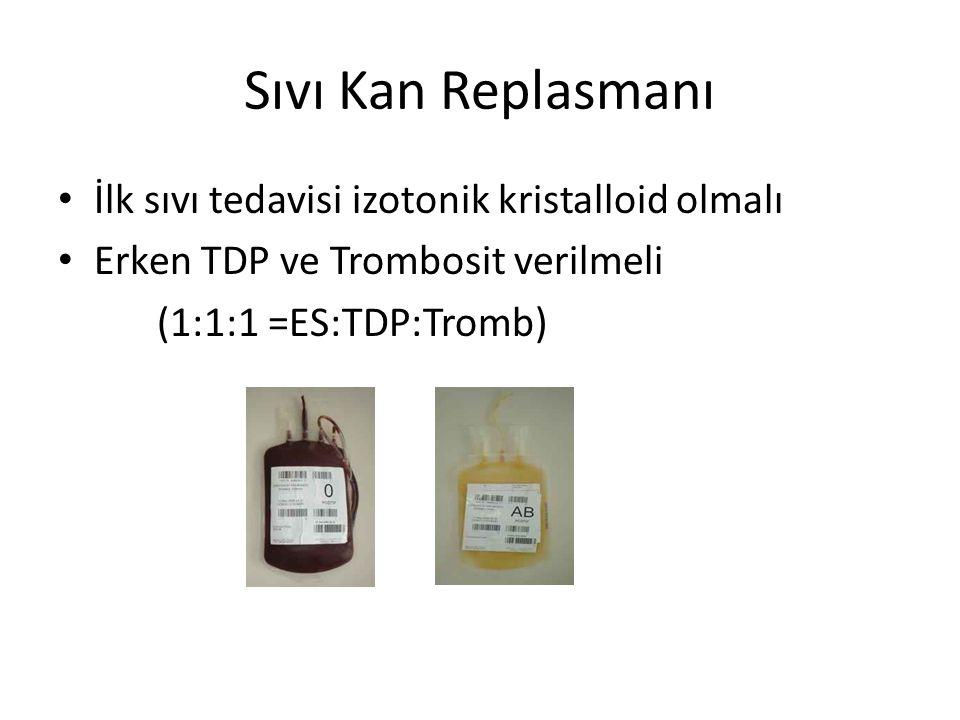 Sıvı Kan Replasmanı İlk sıvı tedavisi izotonik kristalloid olmalı