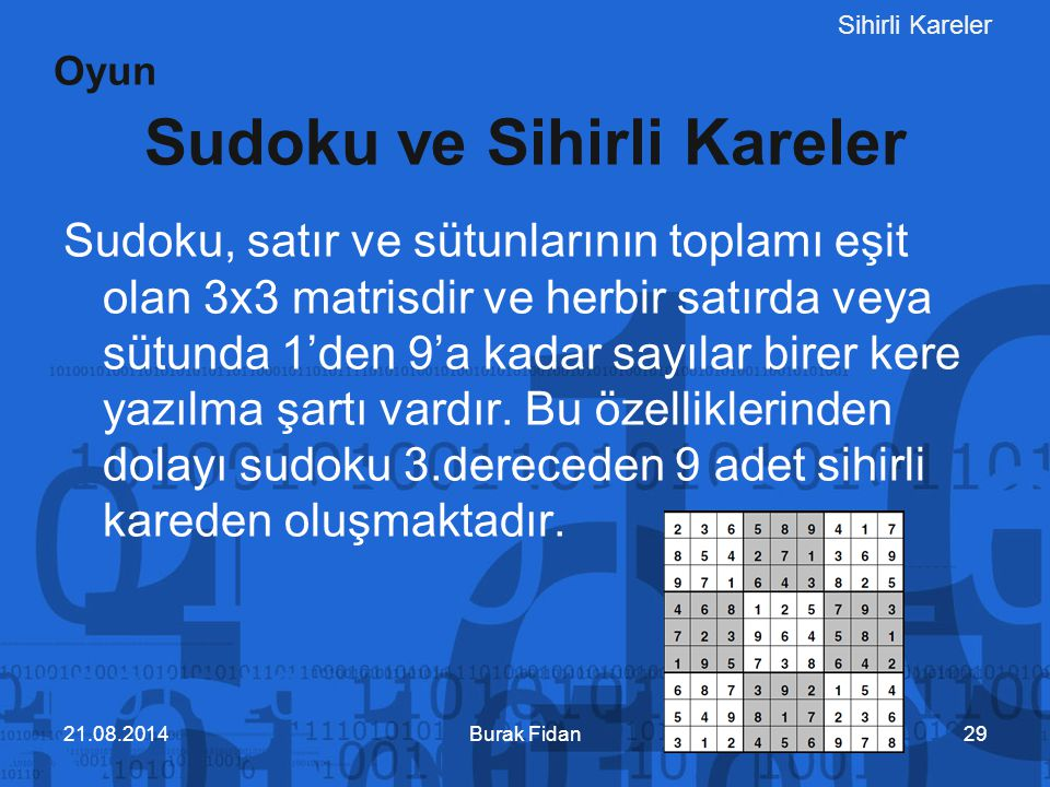 Sudoku ve Sihirli Kareler