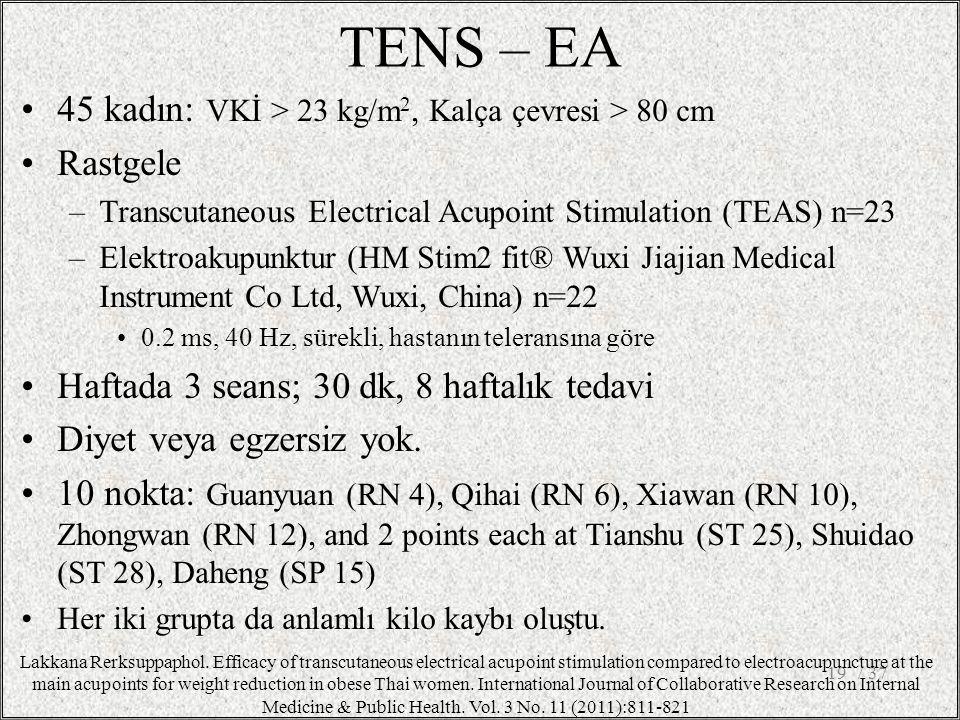 TENS – EA 45 kadın: VKİ > 23 kg/m2, Kalça çevresi > 80 cm