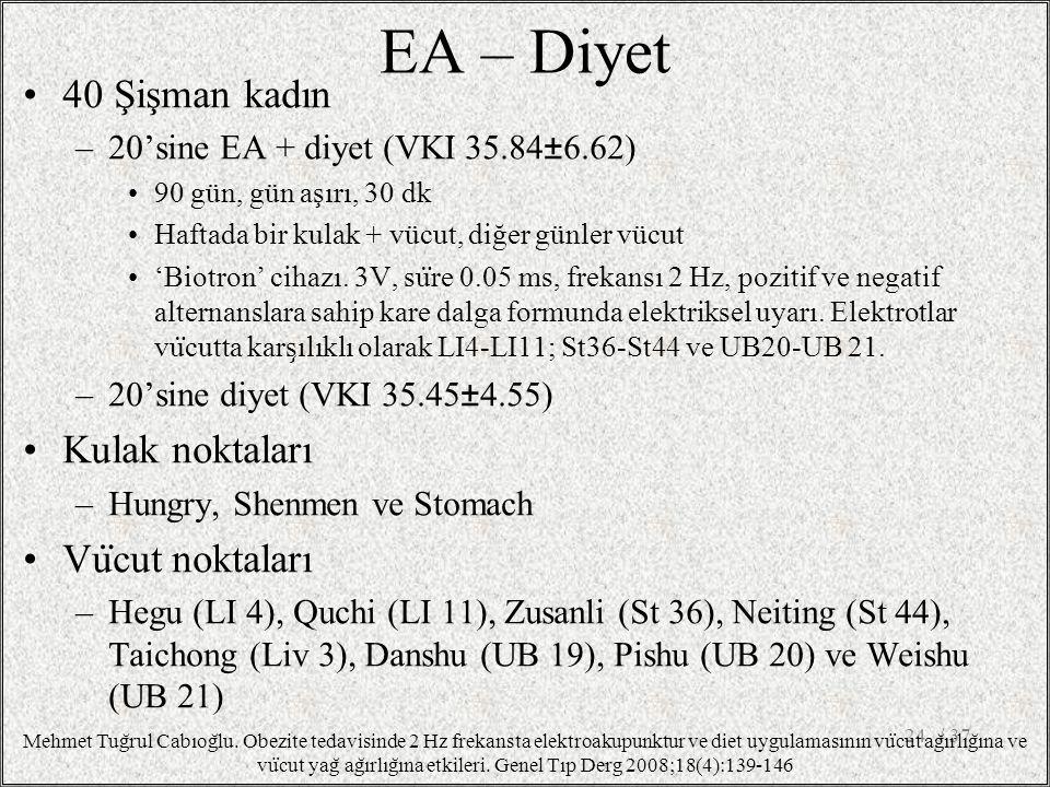 EA – Diyet 40 Şişman kadın Kulak noktaları Vücut noktaları