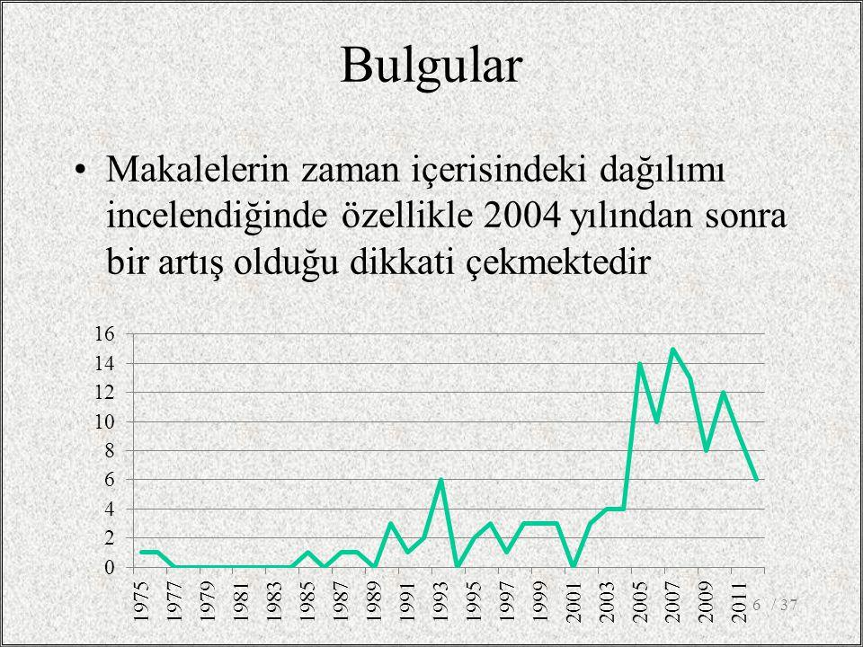Bulgular Makalelerin zaman içerisindeki dağılımı incelendiğinde özellikle 2004 yılından sonra bir artış olduğu dikkati çekmektedir.