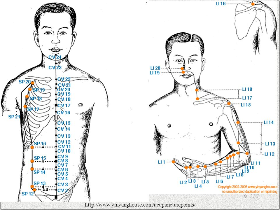 / 37 http://www.yinyanghouse.com/acupuncturepoints/