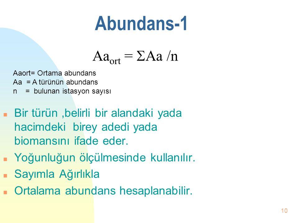Abundans-1 Aaort = Aa /n
