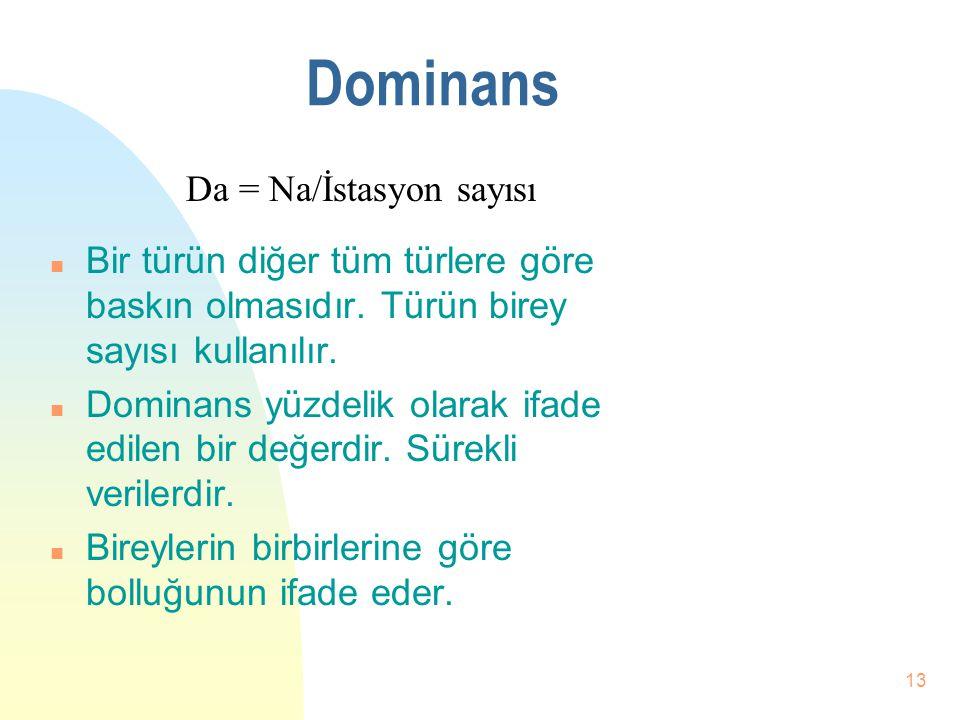 Dominans Da = Na/İstasyon sayısı