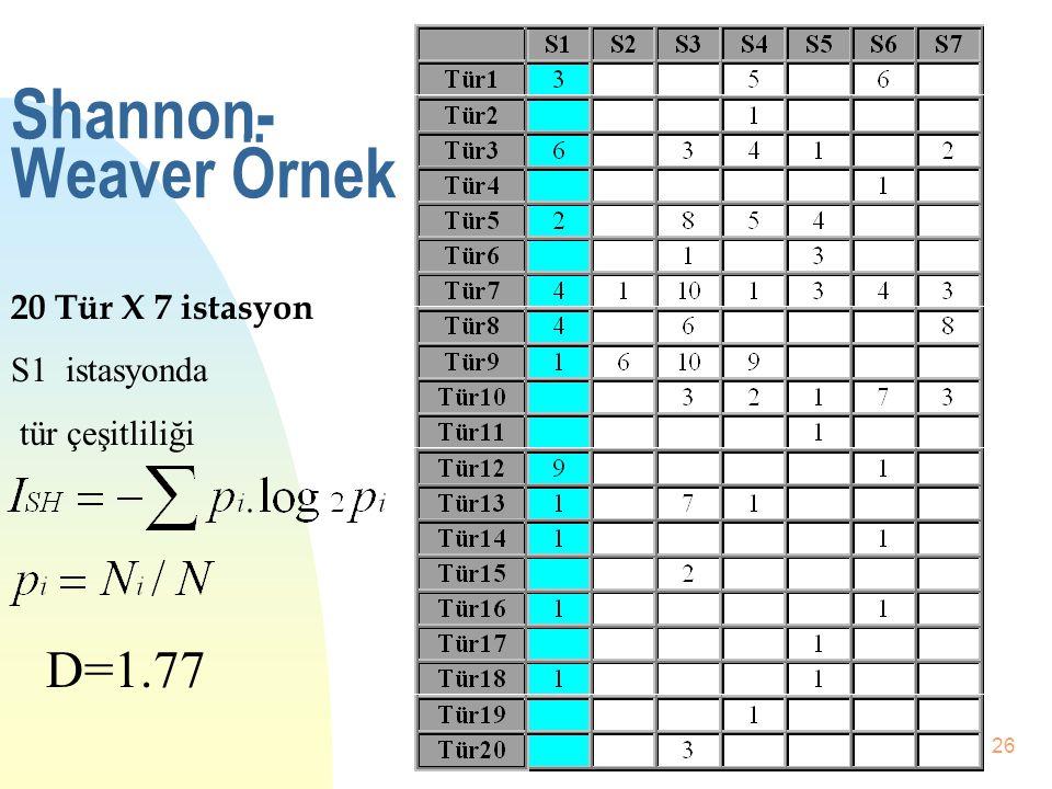 Shannon- Weaver Örnek D=1.77 20 Tür X 7 istasyon S1 istasyonda